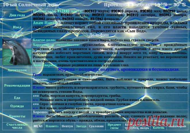 28.06.2020 . Карта дня День самоанализа, раскрытия тайн и общения с природой - Славянская доктрина - медиаплатформа МирТесен