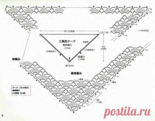 пример схемы для шали