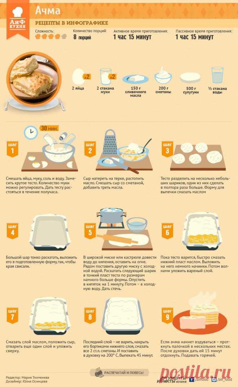 Рецепт ачмы с сулугуни - Кухня - Аргументы и Факты