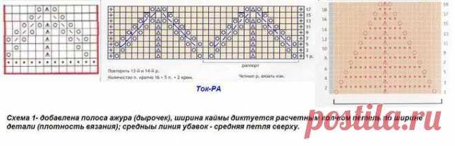 (1) Mis Mir@Mail. Ru