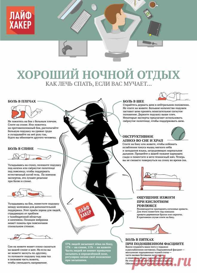 INFOGRAFIKA: Como escoger la pose indolora para el sueño - Layfhaker