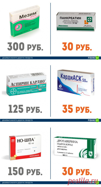 кататься заменители лекарств дорогих на дешевые в картинках сельском хозяйстве