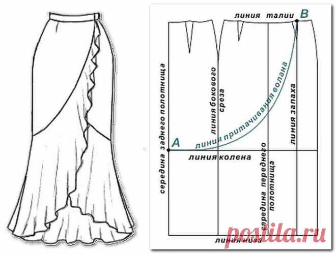 Выкройка юбки для полных женщин