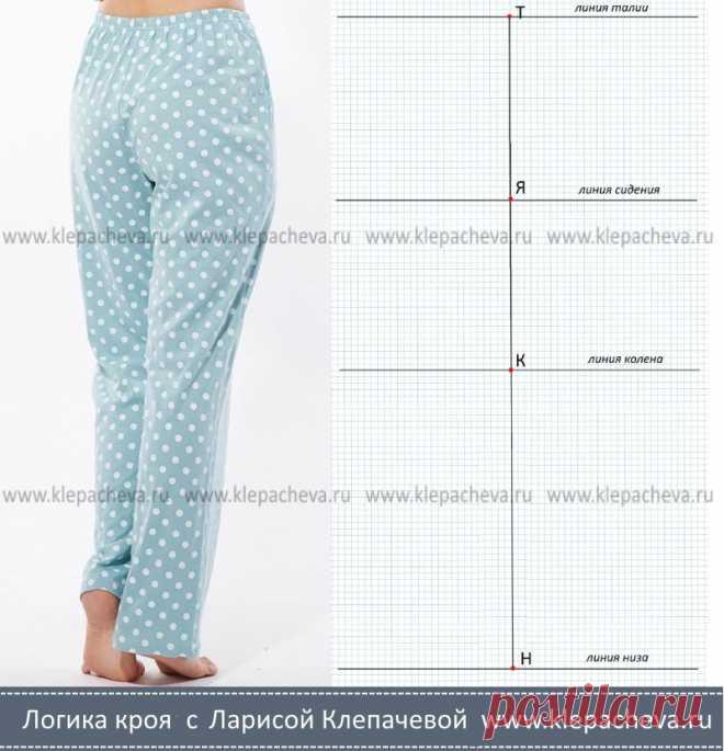 Выкройка пижамных брюк. Мерки и прибавки — Логика кроя