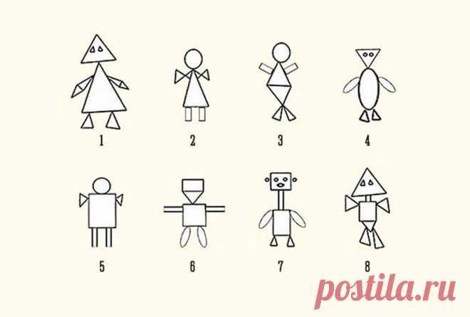 Тест: Определите сильные стороны Вашего характера!
