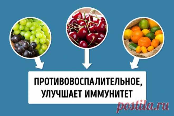 Продукты, которые помогут справиться с болью в суставах