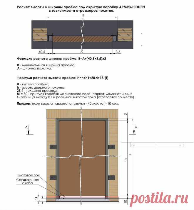 стандартные размеры межкомнатных дверей для ванной комнаты и