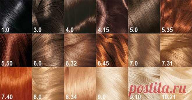 При покупке краски для волос многие не обращают внимание на эти цифры, а зря Каждая девушка мечтает иметь насыщенный и ярко выраженный цвет волос, который станет изюминкой её стиля. Но мало кто знает, что это вполне достижимо без посещения дорогостоящих салонов красоты. Для эт…