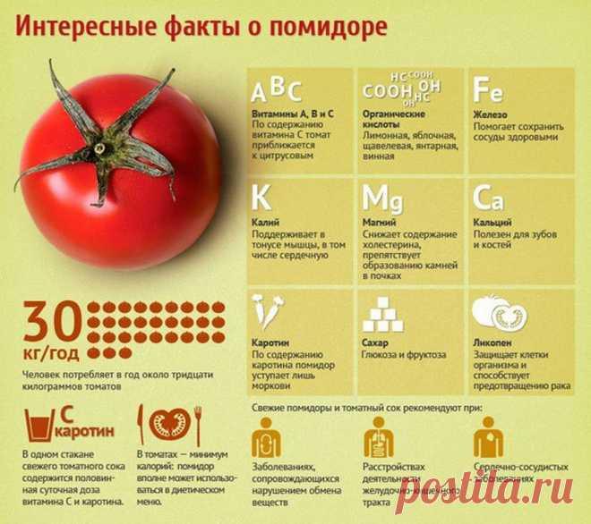 Маски для лица с помидором в домашних условиях