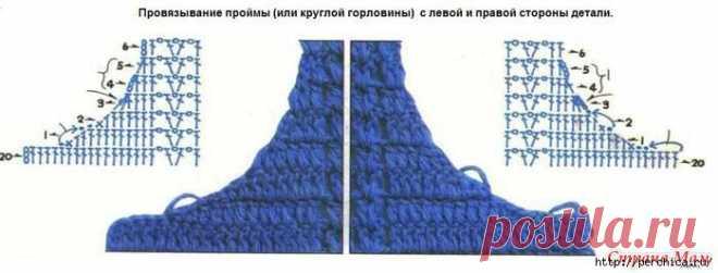 Клад для вязания крючком,расчет пройм и горловины.