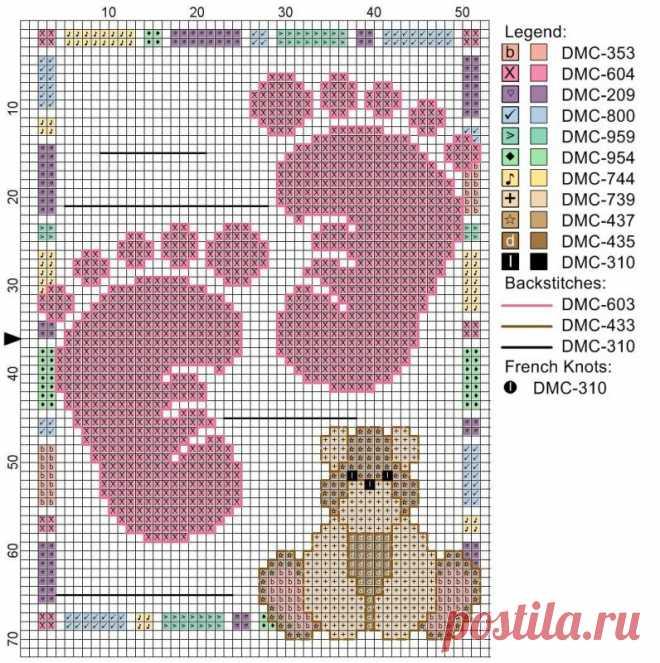Метрики для новорожденных / Схемы вышивки крестиком / PassionForum - мастер-классы по рукоделию