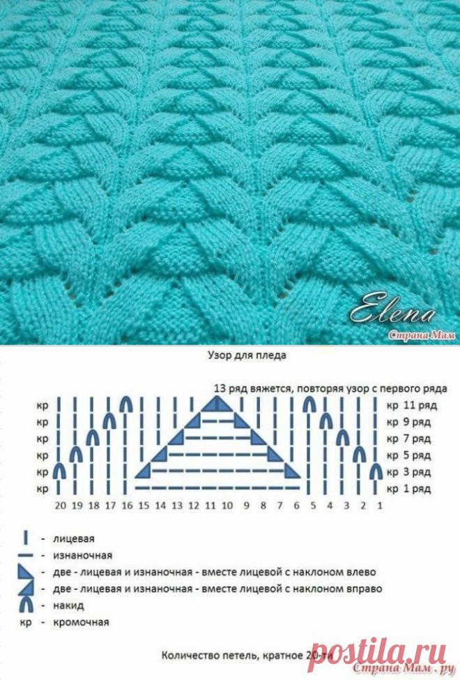 вязание на спицах картинки с описанием вязания так этот популярный