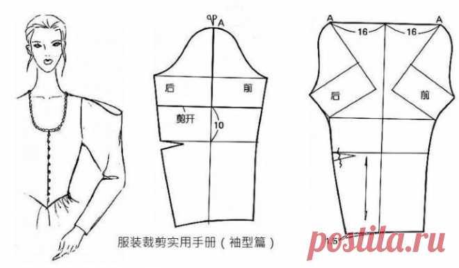 Моделирование рукавов с объемным верхом