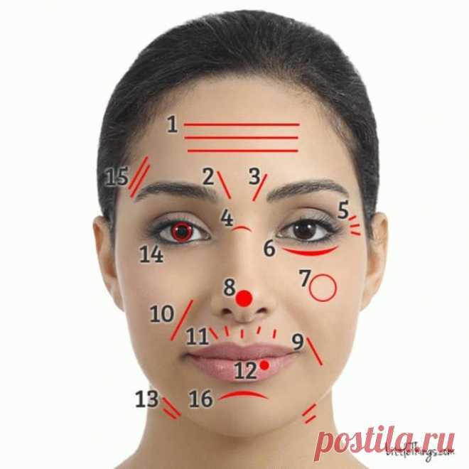 Что означают морщины и пятна на лице