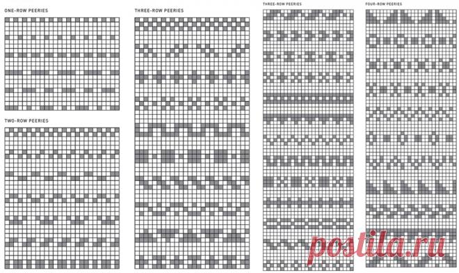Просто огромная подборка схем жаккардовых узоров в стиле Fair isle | ЖАККАРДос | Яндекс Дзен