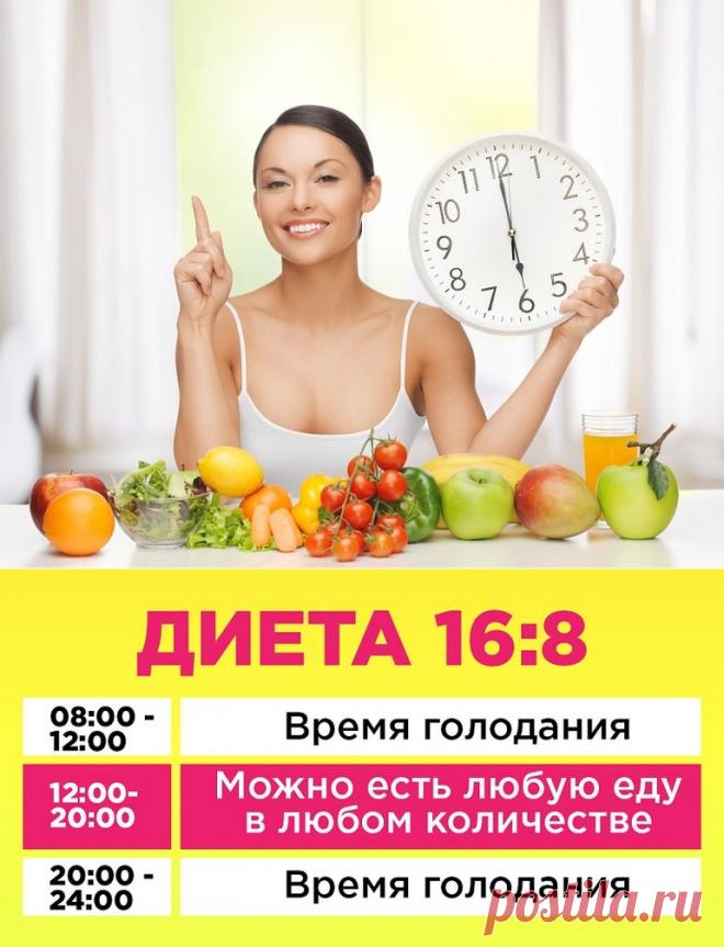 Диета 16:8 — модная нынче диета, которая реально работает на благо фигуры и организма