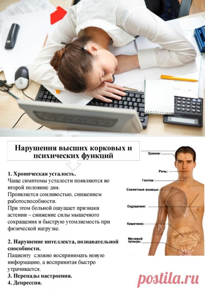 Хроническая усталость или лень: как определить и рецепты для избавления