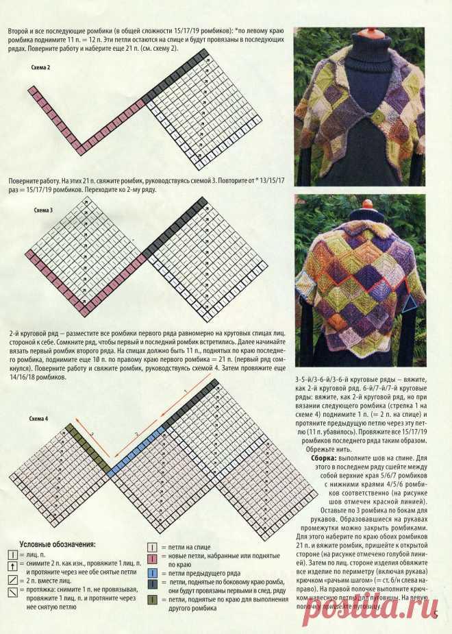 Вязание спицами кофты с регланом