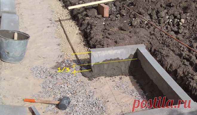 Как правильно выполнить монтаж бордюрного камня или поребрика? Три правила успешного монтажа   Рекомендательная система Пульс Mail.ru
