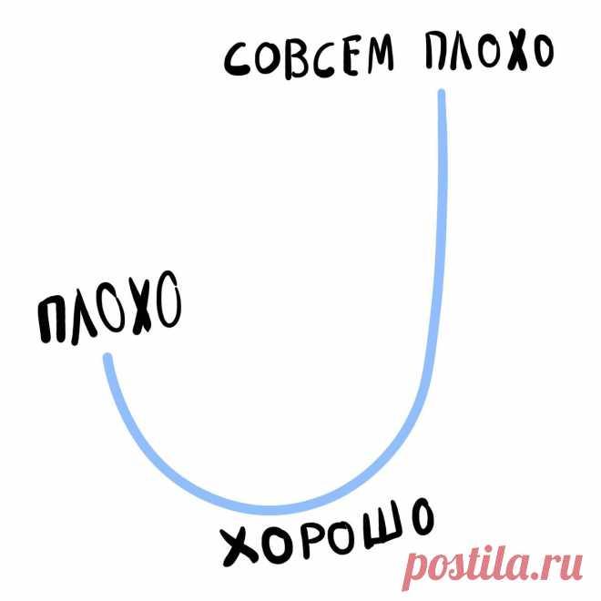 Что плохого в большом перепаде между верхним и нижним давлением у пожилых   Для пациентов   Яндекс Дзен