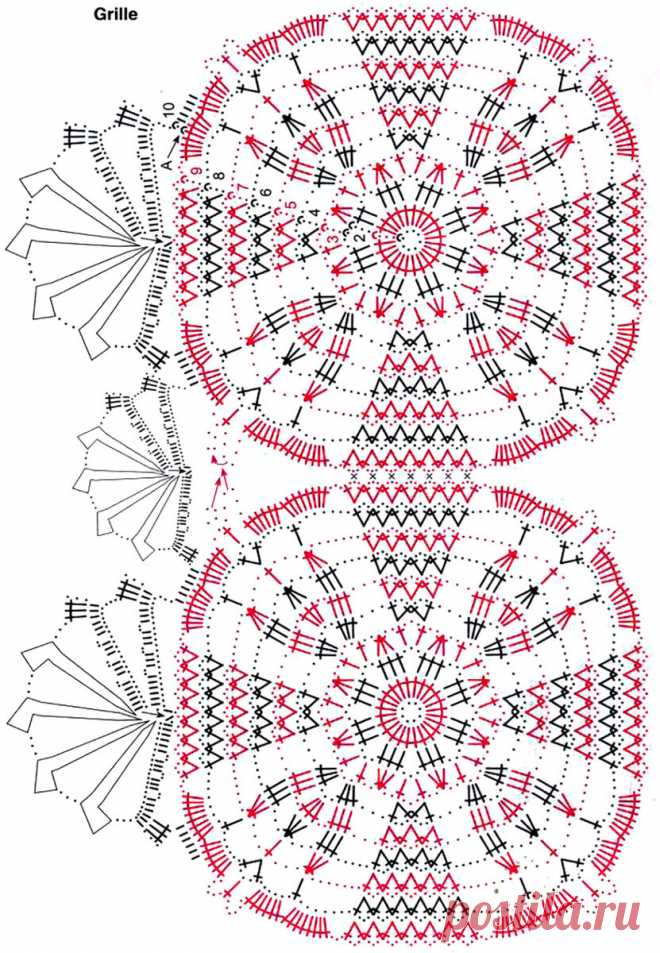 Прямоугольные скатерти крючком. Продолжение. | Домашние зарисовки | Яндекс Дзен