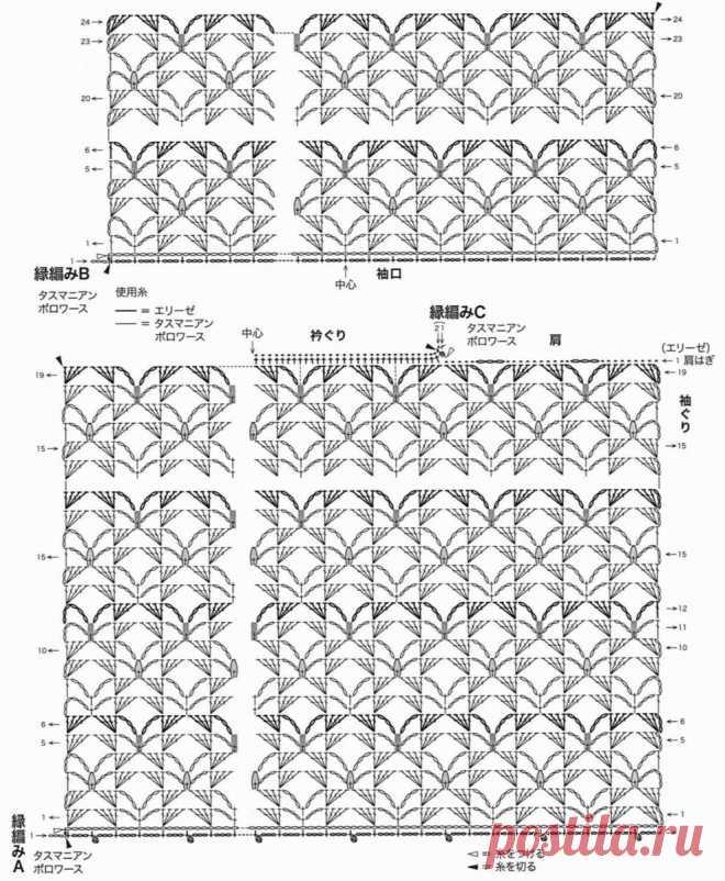 Пленительные летние японские вещички крючком и схемы к ним.   Вязалки Веселого Хомяка   Яндекс Дзен