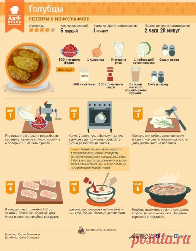 Как приготовить голубцы - Рецепты в инфографике - Кухня - Аргументы и Факты