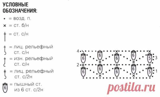Винтажный стиль в вязании. Пуловеры и кардиганы в стиле прошлого: 6 изделий — 6 схем   Вяжем вместе!   Яндекс Дзен