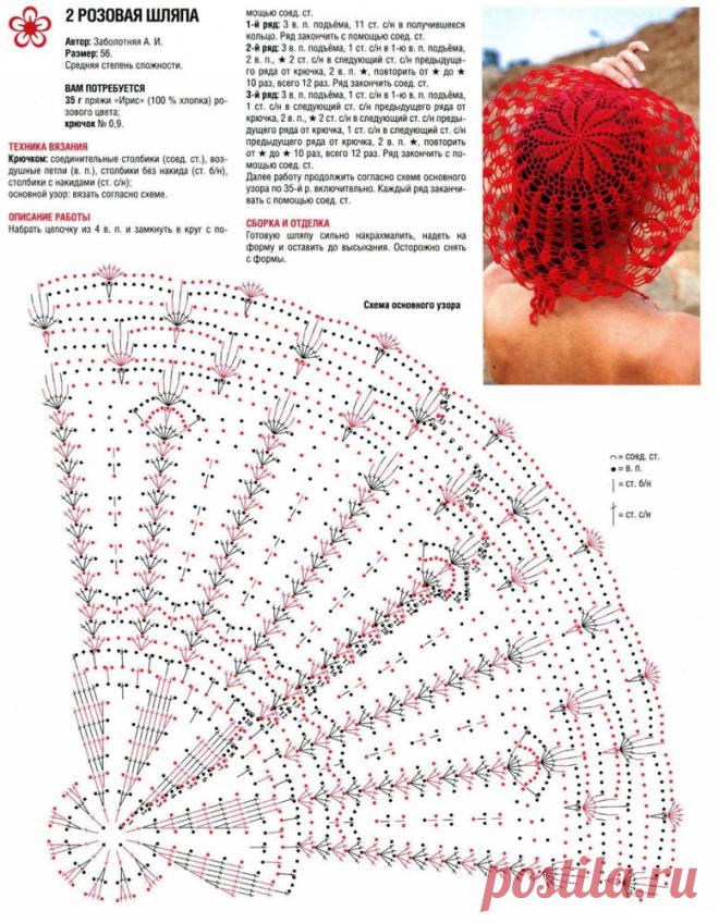 Обзор шляпок женских крючком + схемы   Что умею, тем делюсь!   Яндекс Дзен