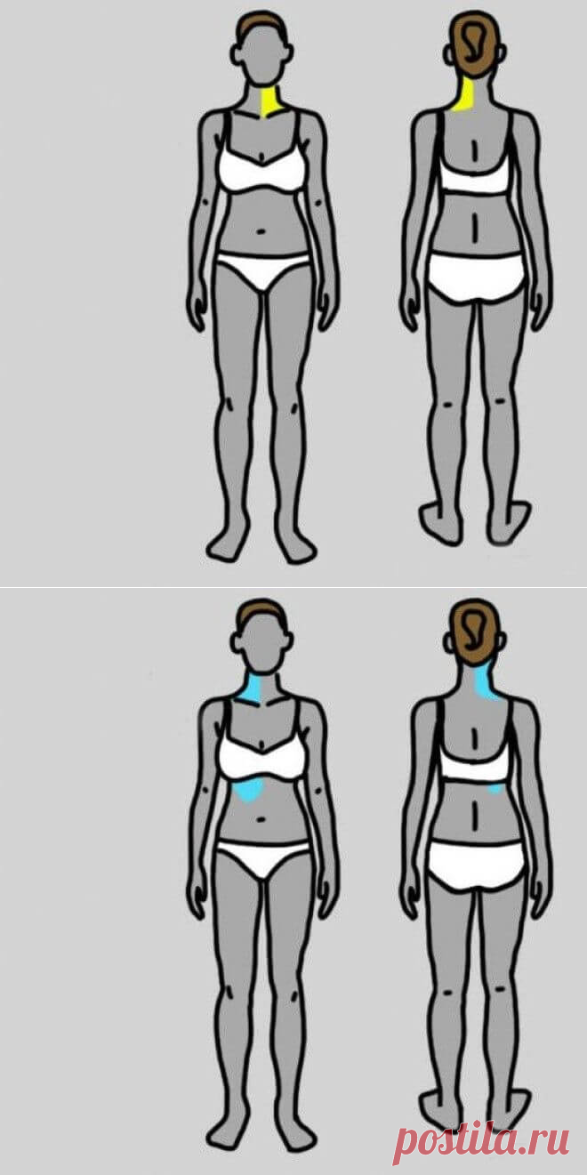 9 types of pain which indicate a problem absolutely in other part of a body