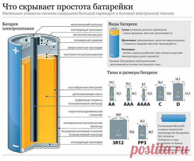 Такие разные пальчиковые батарейки. Объясняю простыми словами, чем они отличаются   WORL3D   Сделай сам 🛠   Яндекс Дзен