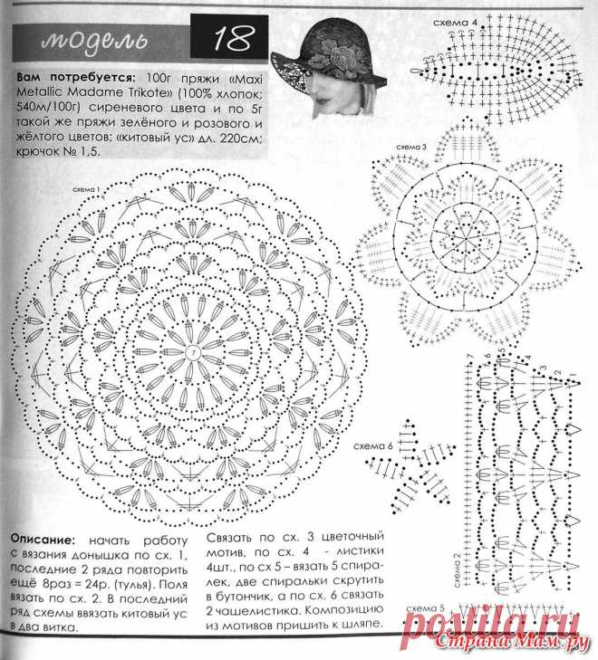 Погода диктует: летние шляпки крючком (25 схем и моделей) | календарь уютного дома | Яндекс Дзен