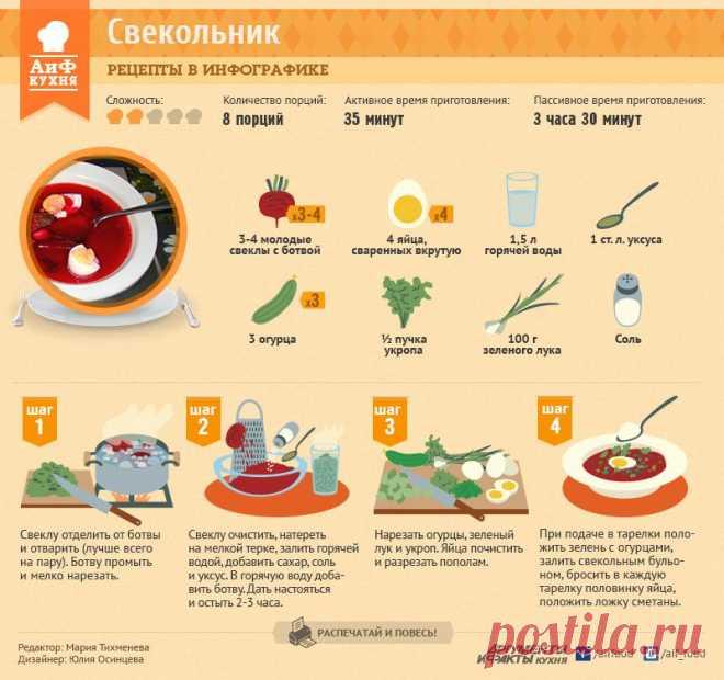 Как приготовить свекольник - Кухня - Аргументы и Факты