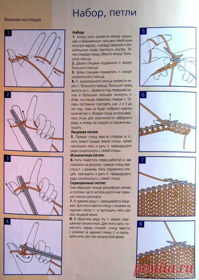 Как научиться вязать спицами с нуля фото