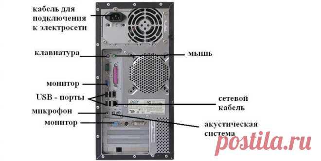 Подключение компьютера | «Компью-помощь»