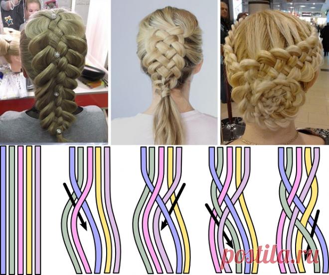 уроки плетения кос с картинками булочки, полностью
