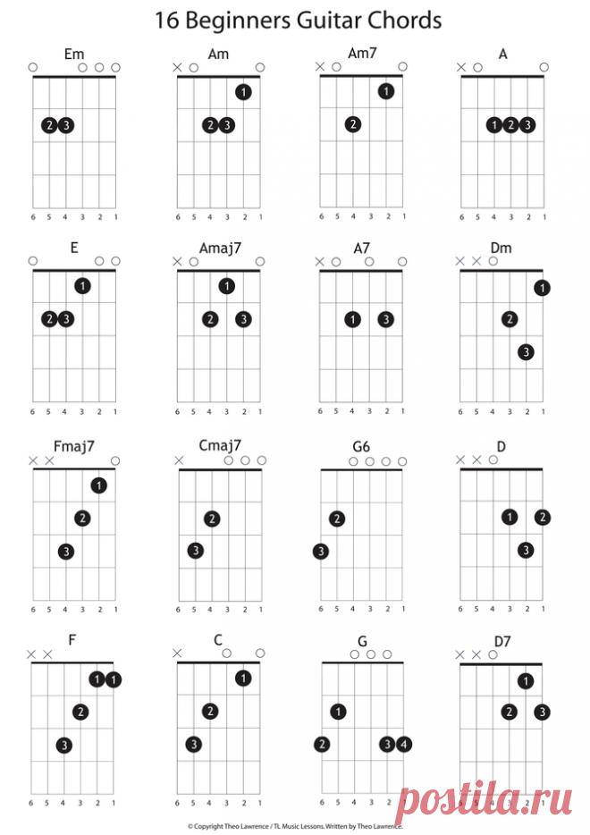 16 начинающих гитарных аккордов - Payhip