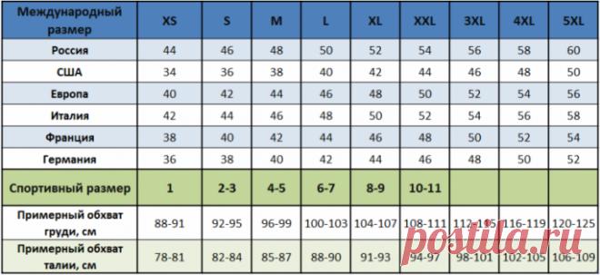 bd3f93adfdc Размеры мужской одежды и аксессуаров