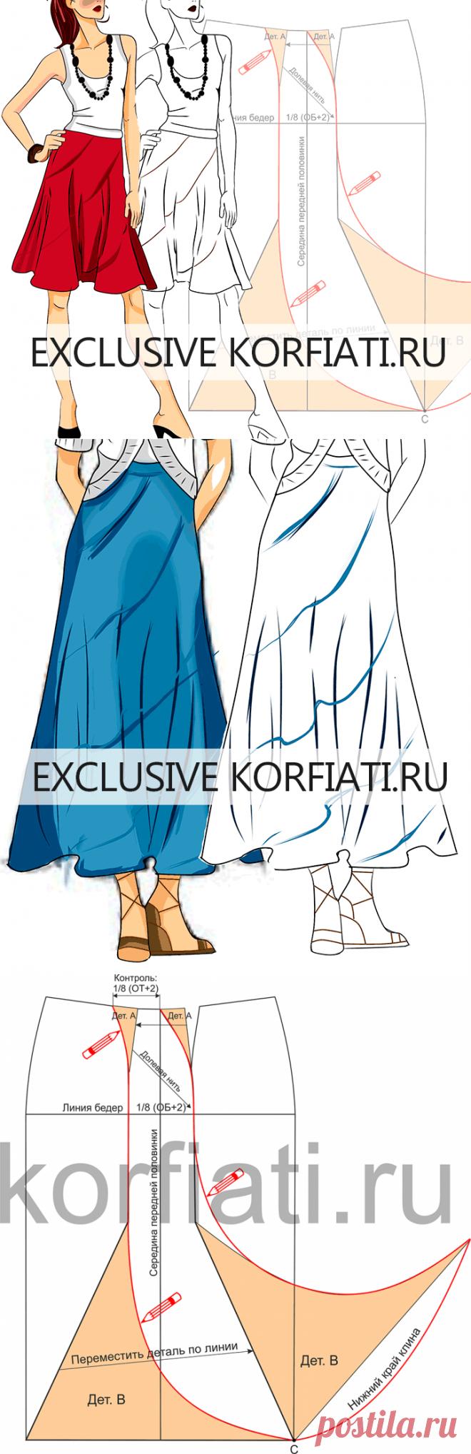 El patrón de la falda-espiral de Anastasia Korfiati