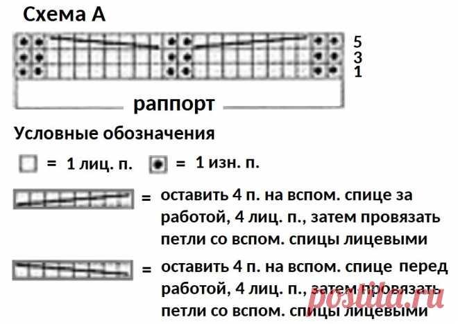 3 белых стильных свитера спицами (с описанием и схемами) | Идеи рукоделия | Яндекс Дзен