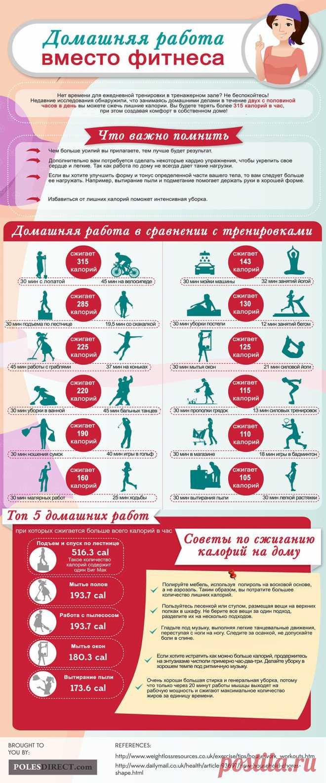 INFOGRAFIKA: cuántas calorías se gastan en el trabajo de casa | Layfhaker