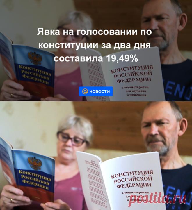 Явка на голосовании по конституции за два дня составила 19,49% - Новости Mail.ru