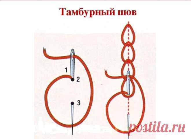 Вязание + вышивка. Создаем из базовой модели эксклюзив ✌   Золотое переплетение   Яндекс Дзен