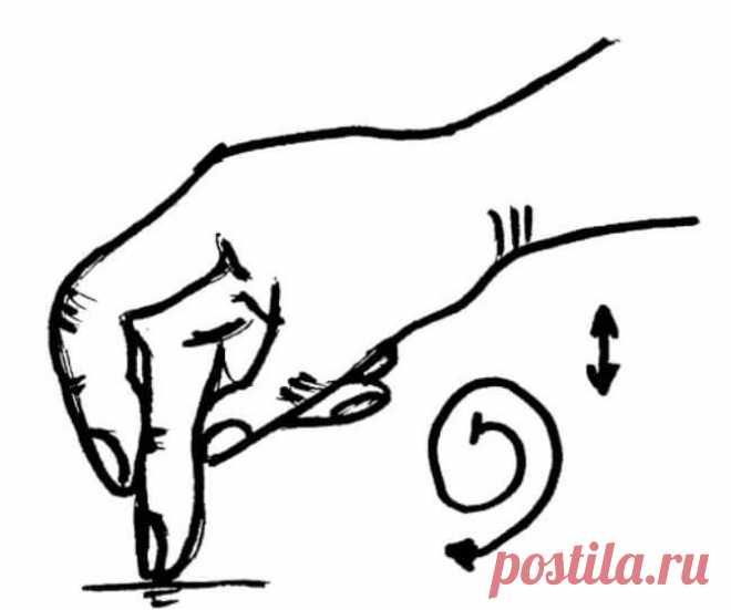 Точка «божественного хладнокровия»  Большинство точек располагается над костью или возле нее, иногда же — на краю сухожилия. Они всегда болезненны при надавливании...