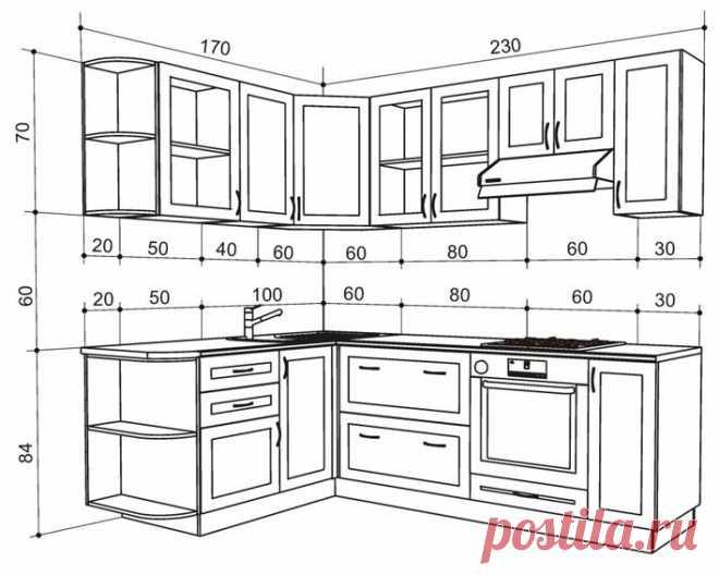 Кухни своими руками чертежи с размерами