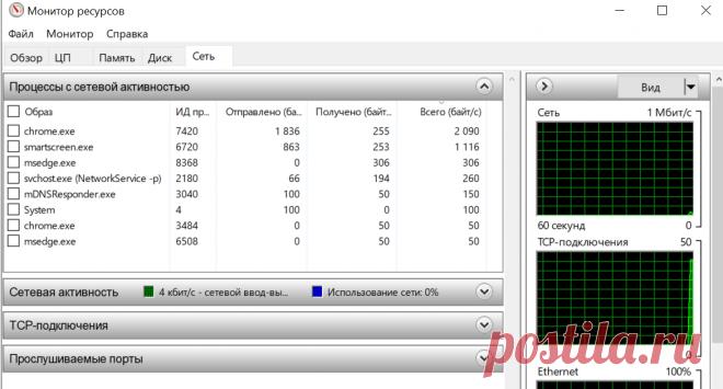 Как узнать что программа шпионит за вашим компьютером и сливает данные в Интернет | Записки Айтишника | Яндекс Дзен