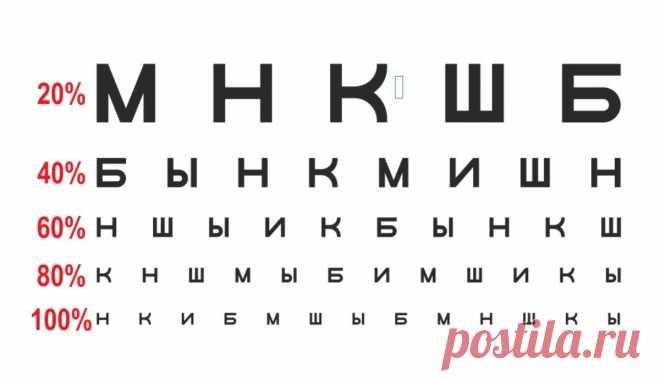 Оказывается, зрение можно вернуть в любом возрасте! - Новости России - медиаплатформа МирТесен