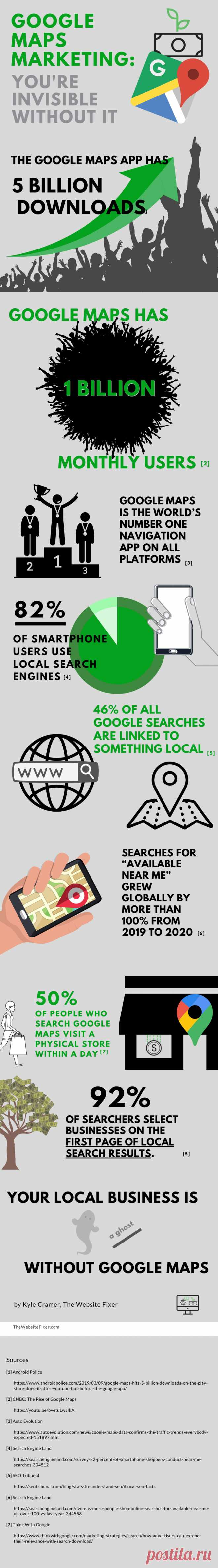 8 Google Maps Stats Every Business Owner & Marketer Should Know In 2021
