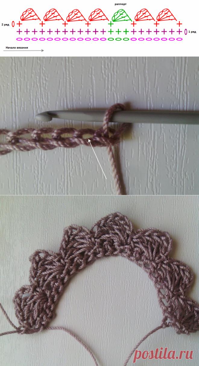 ВВ 41. Свяжу сама крючком: красивая и несложная обвязка крючком: края изделия, воротничка, а возможно и красивая роза.