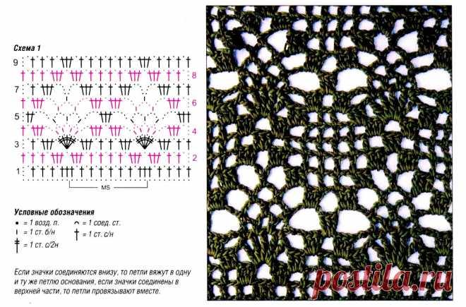 Ажурные - воздушные узоры для летнего вязания! Забирайте в копилочку) | Вяжем, лепим, творим, малюем) | Яндекс Дзен
